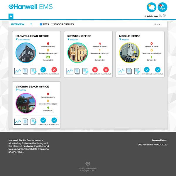 Hanwell EMS Software